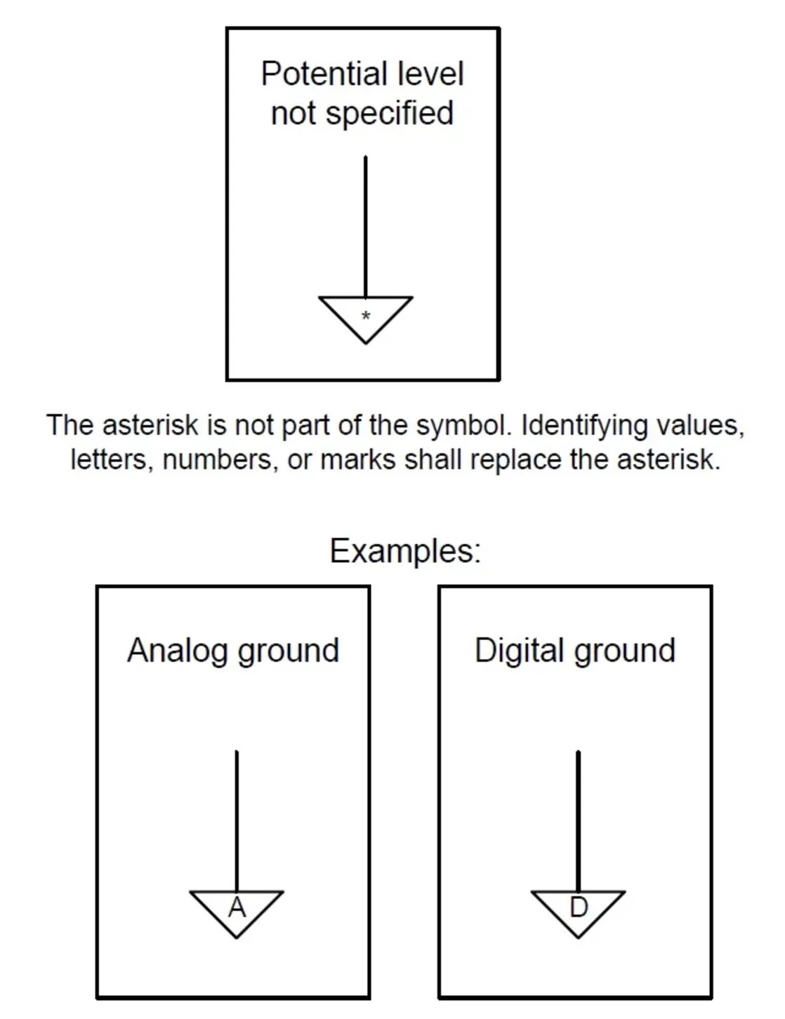 hight resolution of an introduction to ground earth ground common ground analog symbol for ground on wiring diagram