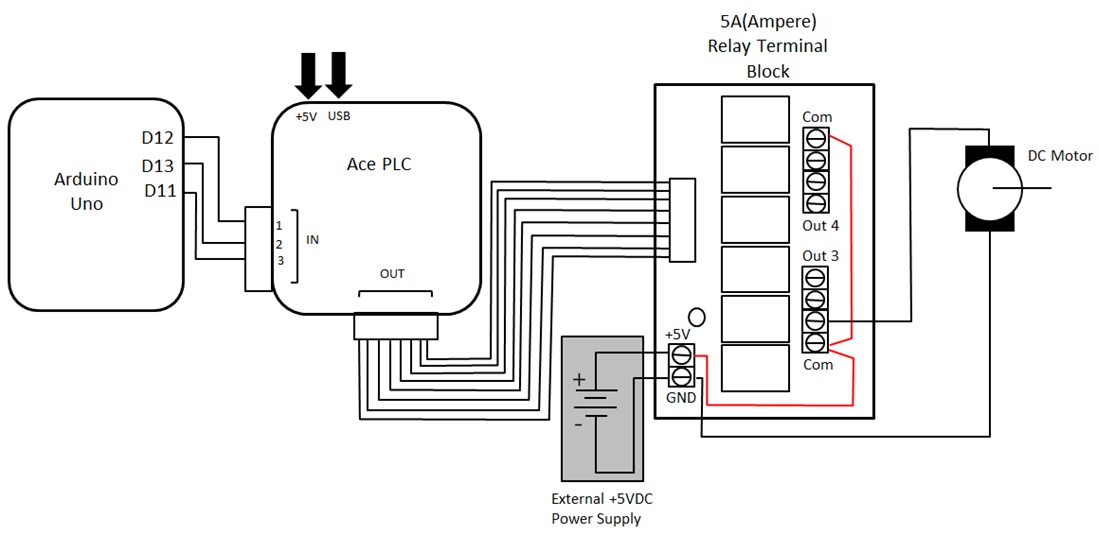 Schematic Diagram Plc Trainer Plc Circuits With Diagram