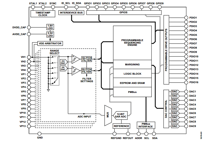 Power Supply Monitoring and Sequencing in a Single Chip