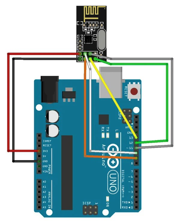ps2 controller to usb wiring diagram boat trailer create a two channel remote control with the nrf24l01 if you have trouble getting your work and ve verified wires code try using an oscilloscope