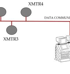 figure 8 digital transmitters [ 1211 x 711 Pixel ]
