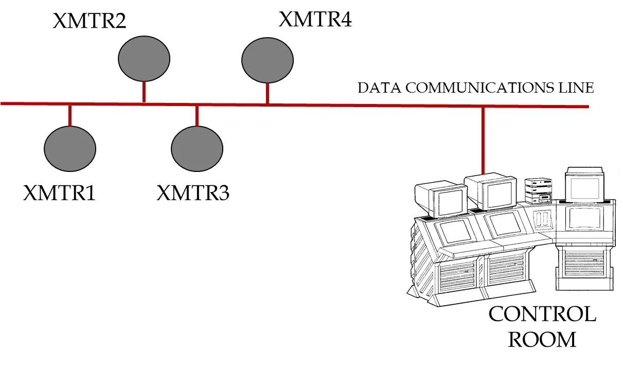 hight resolution of figure 8 digital transmitters