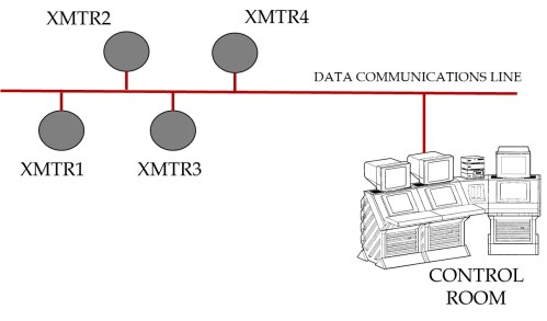small resolution of figure 8 digital transmitters