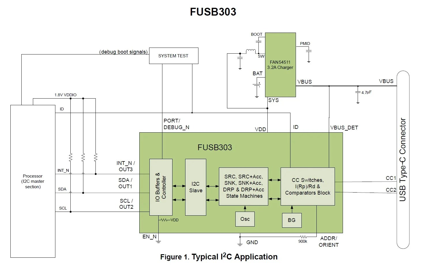 hight resolution of figure 3 the fusb303 allows you to use an i2c or gpio interface diagram taken from the datasheet