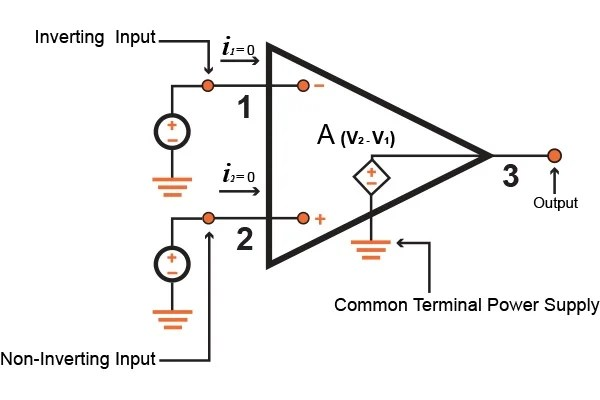 GO LOOK IMPORTANTBOOK: operational amplifier on electronic