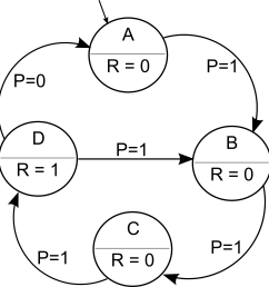 simple finite state machine diagram [ 2704 x 2826 Pixel ]