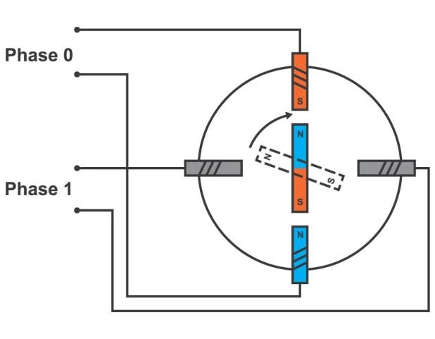 calculate stepper motor torque