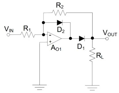 Active Rectifier Circuits: Convert Alternating Current to