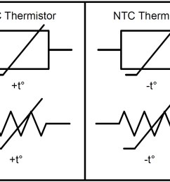ptc and ntc thermistor electrical symbols  [ 1232 x 823 Pixel ]