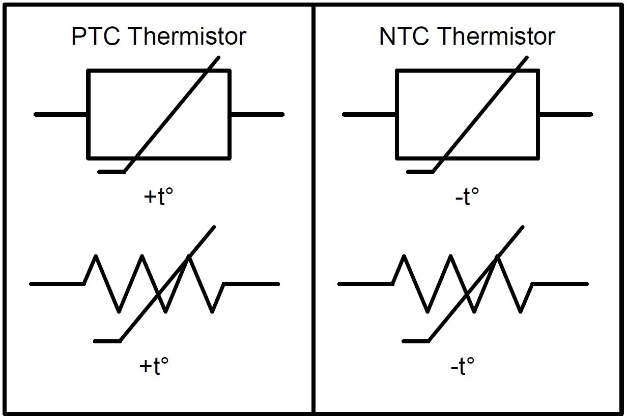 thermistor symbol electrical diagram 2009 kawasaki brute force 750 wiring introduction to temperature sensors thermistors thermocouples ptc and ntc symbols