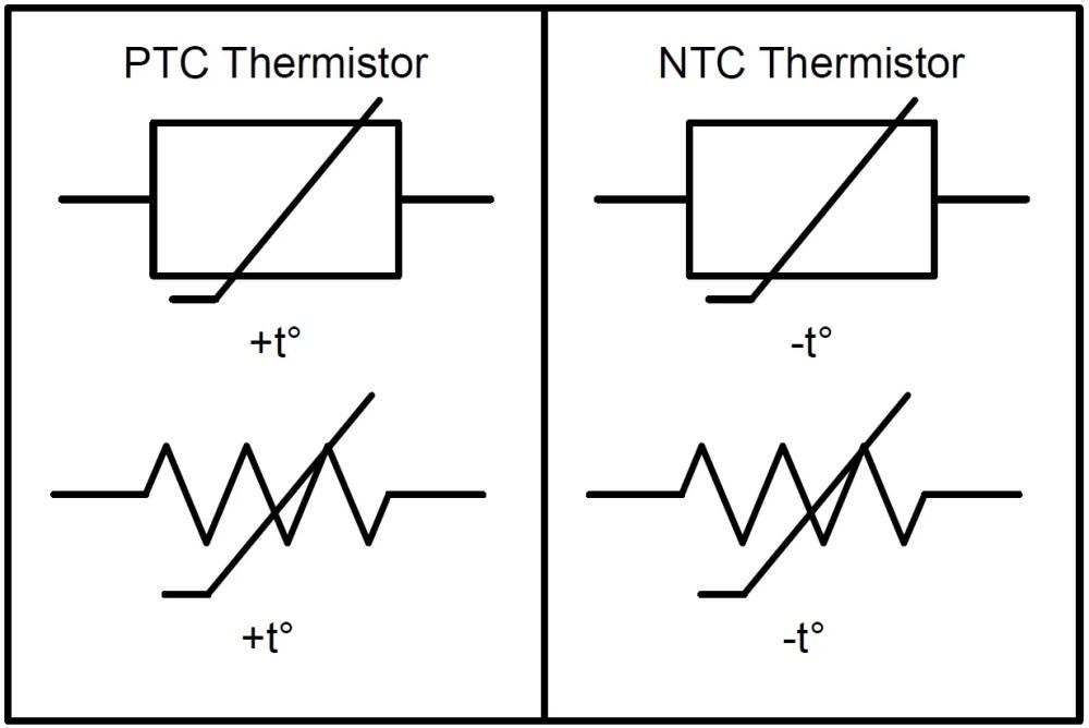 medium resolution of ptc and ntc thermistor electrical symbols