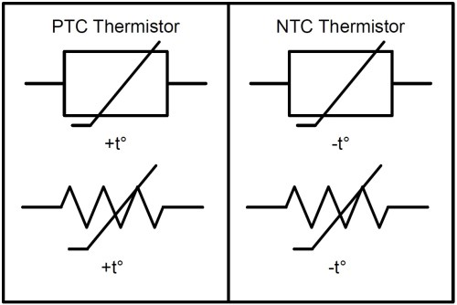 small resolution of ptc and ntc thermistor electrical symbols