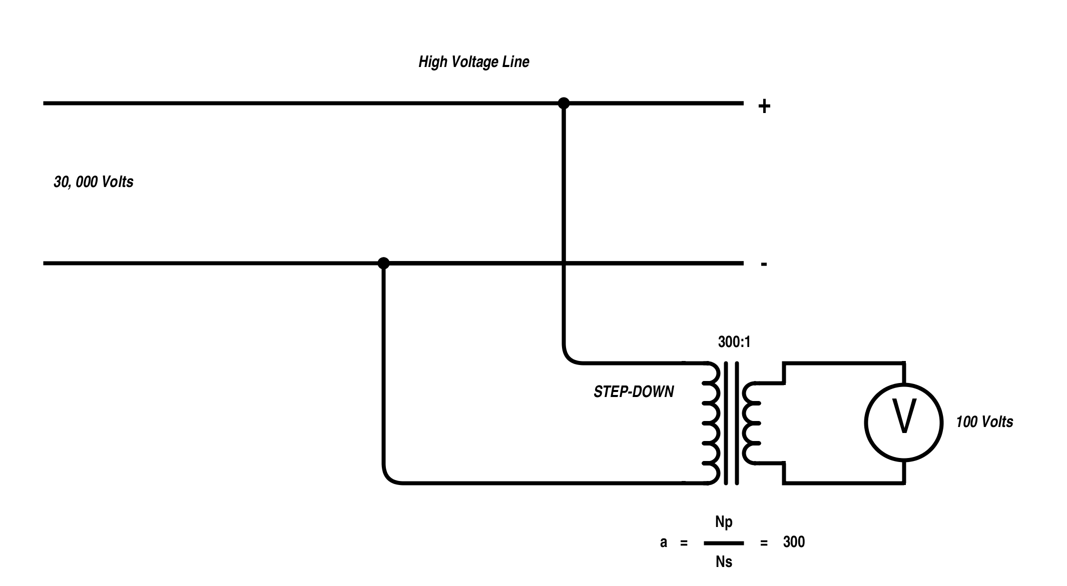 what is lvdt explain it with neat diagram 2010 dodge caravan trailer wiring transformer isolation