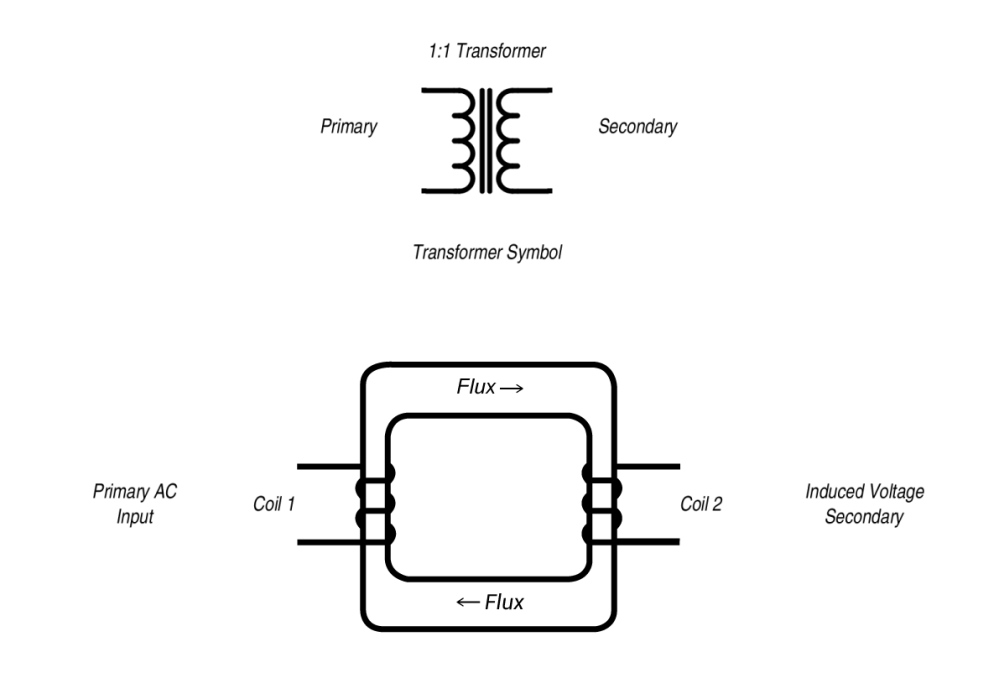 medium resolution of isolation transformer construction