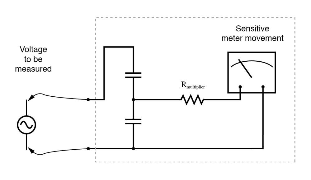medium resolution of ac meter wiring diagram wiring diagram blog ac ammeter wiring method circuit basiccircuit circuit diagram wire