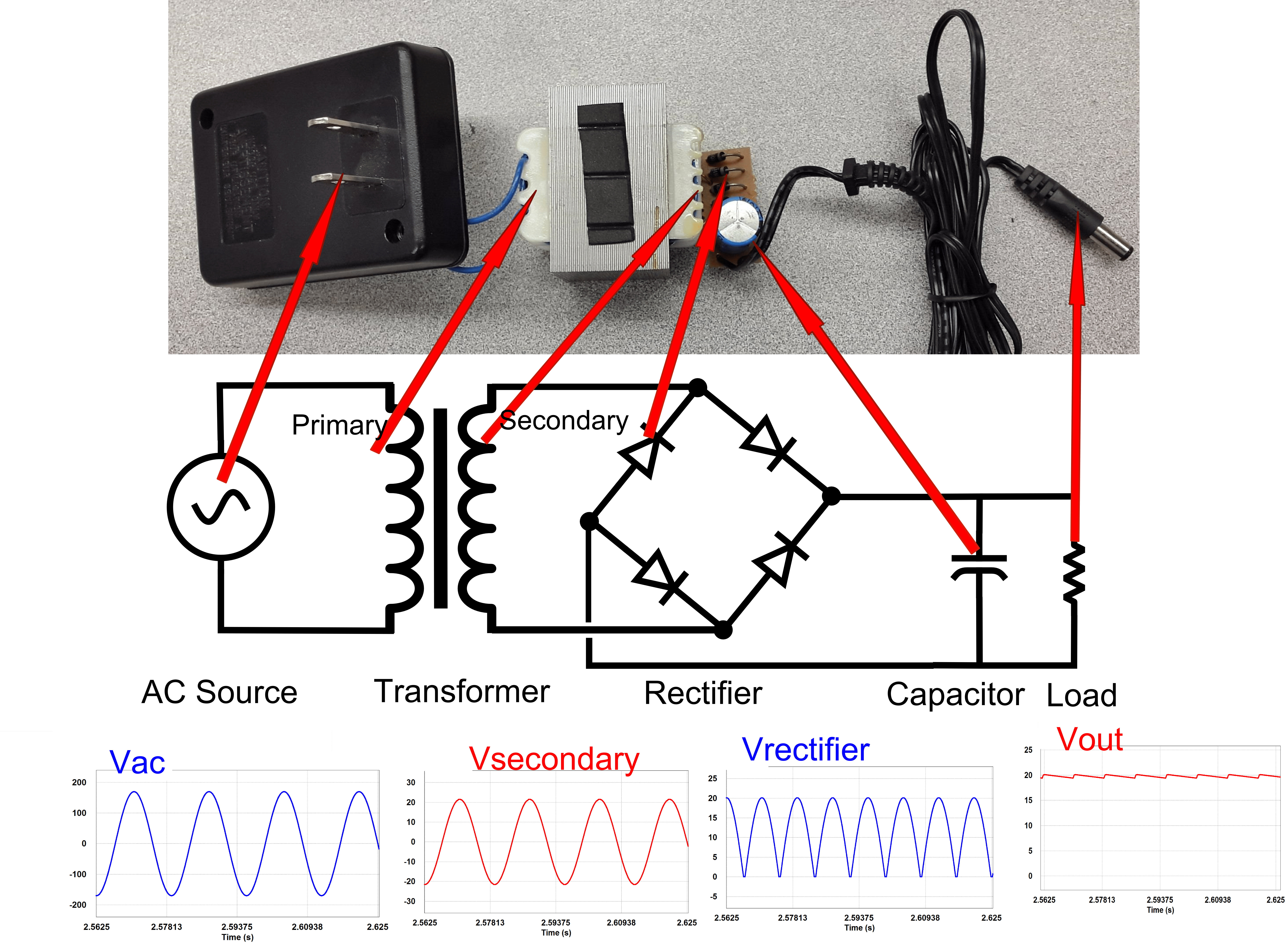 110v Plug Wiring Diagram In Series Ac Dc Converters Disassembling A Linear Power Supply