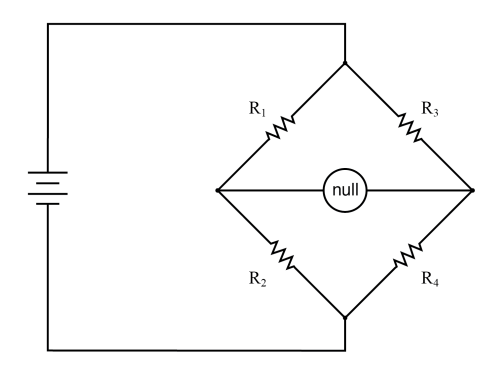 small resolution of a balanced bridge shows a null or minimum reading on the indicator