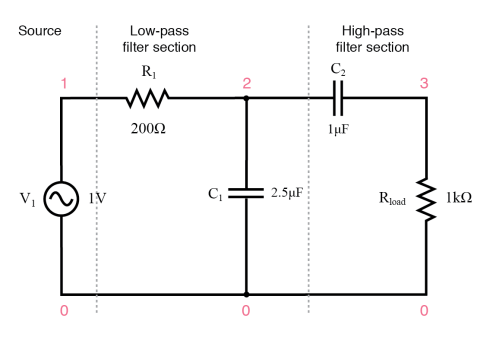 small resolution of capacitive band pass filter