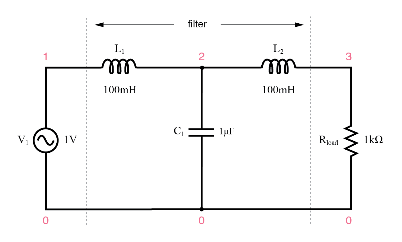 hight resolution of capacitive inductive low pass filter