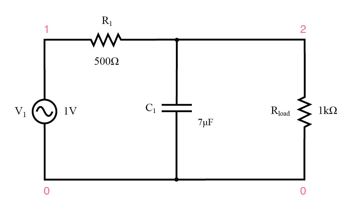 hight resolution of capacitive low pass filter