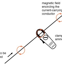clamp on ammeters example [ 1054 x 788 Pixel ]