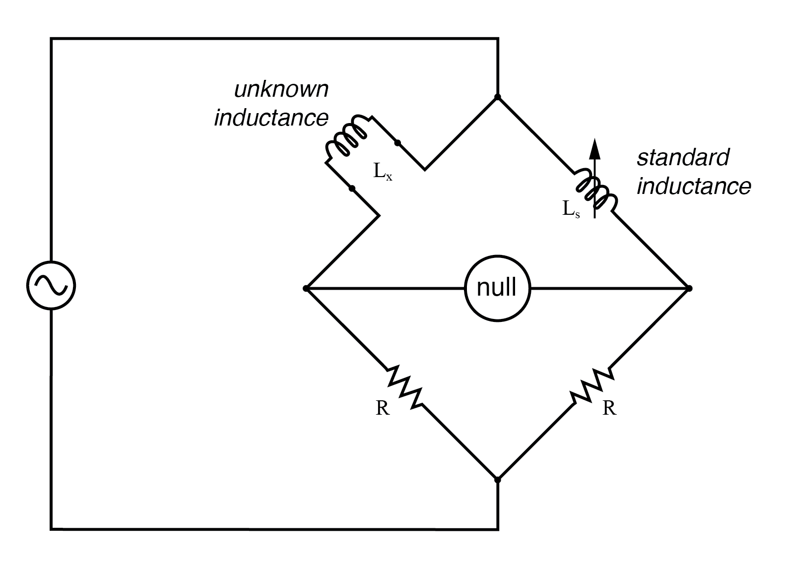 hight resolution of symmetrical bridge measures unknown inductor by comparison to a standard inductor