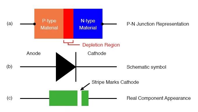 Diode Circuit Diagram