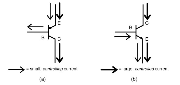 Introduction to Bipolar Junction Transistors (BJT