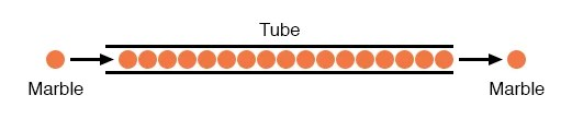 Electron Flow In A Circuit