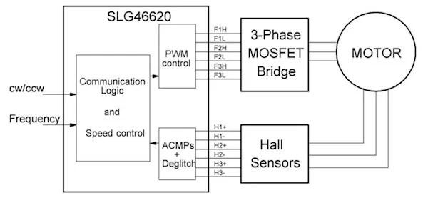 Dc Stator Wiring Diagram | mwb-online.co on capacitor diagram, xr650r dakar kit, xr650r crankshaft, xr650r wiring fan, xr650r stator wiring, xr650r dual sport wiring harness, xr650r engine,