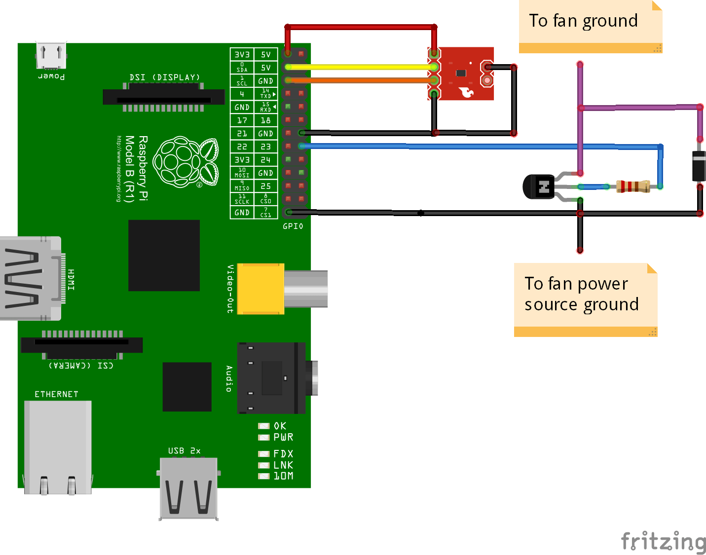 raspberry pi relay wiring diagram of back muscles and ligaments fan 31 images
