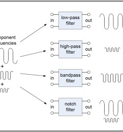 figure 1 below gives a general idea of how each of these four filters works  [ 1668 x 857 Pixel ]