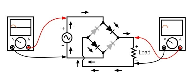 Diode Rectifier Definition