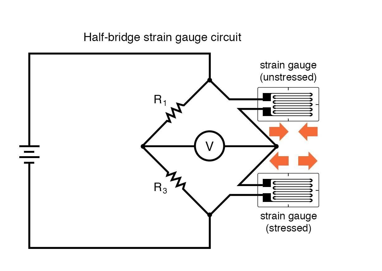 hight resolution of half bridge strain gauge circuit