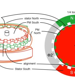 hybrid stepper motor schematic diagram [ 1285 x 723 Pixel ]
