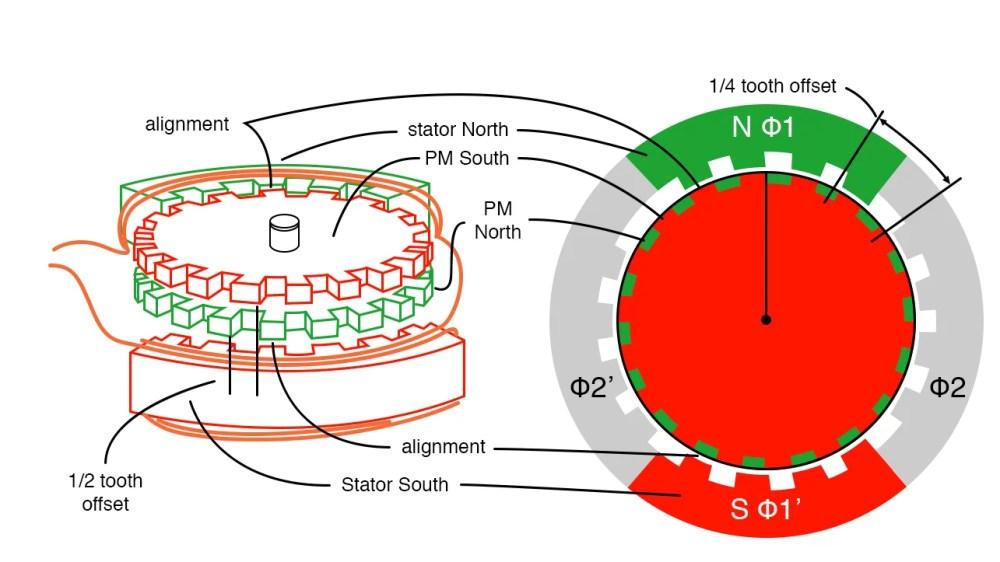 medium resolution of hybrid stepper motor schematic diagram