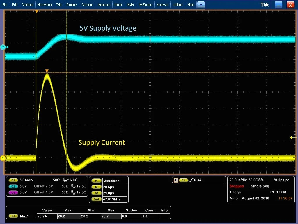 hight resolution of current transients can be caused for example by inrush current the figure below shows a device being hot plugged