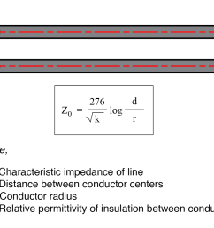 characteristic impedance may be calculated as such [ 1455 x 942 Pixel ]