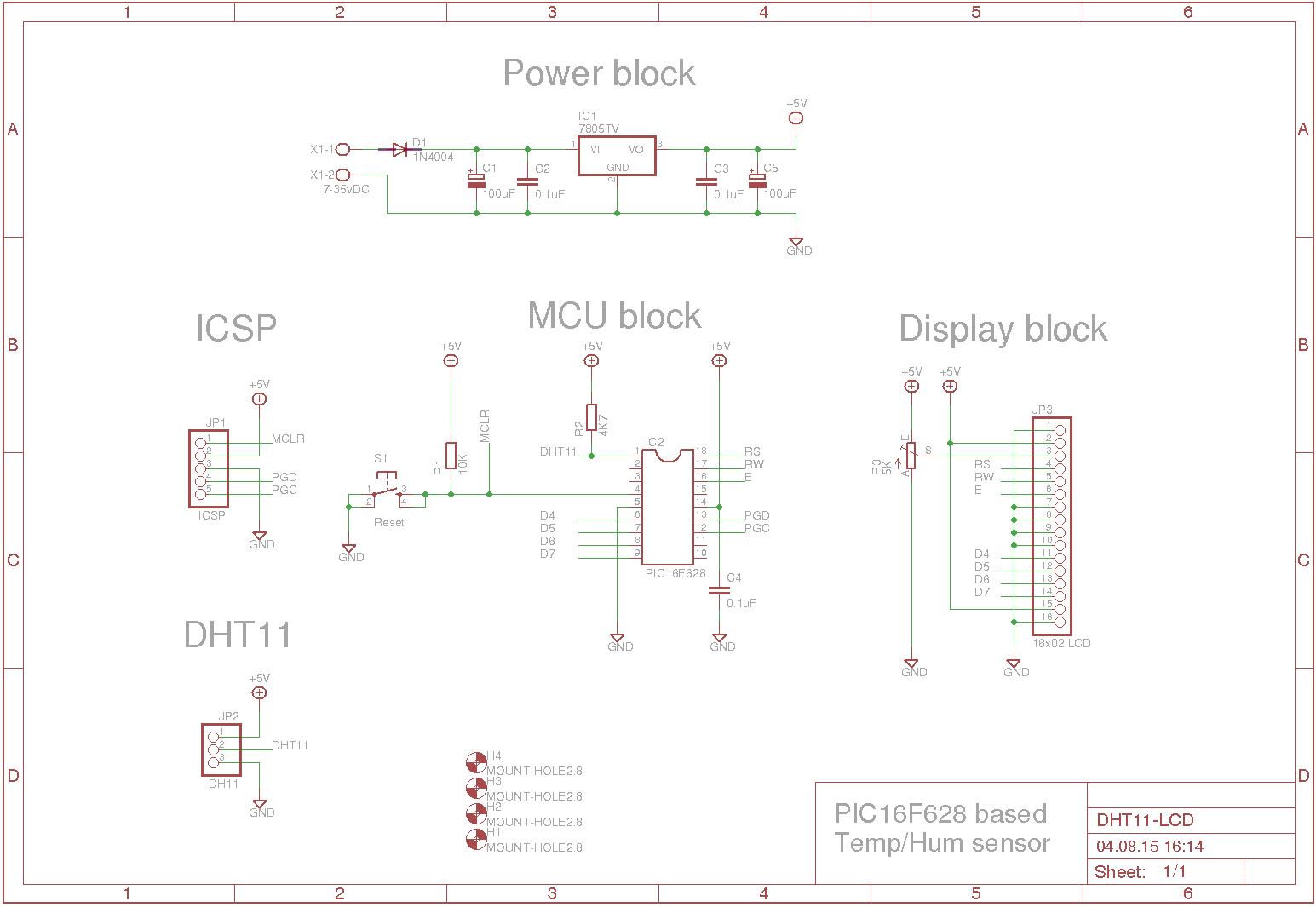 hight resolution of powerblock