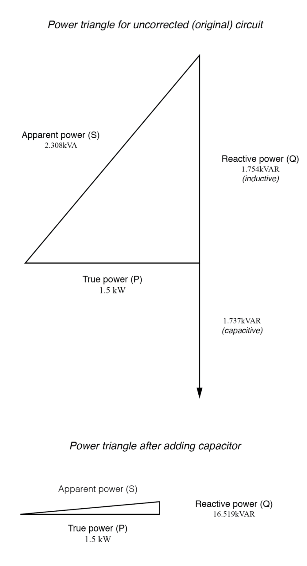 medium resolution of power triangle before and after capacitor correction