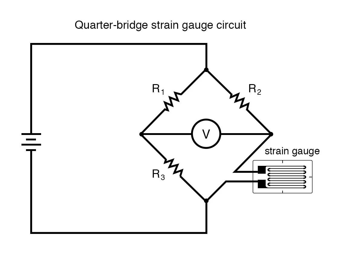 hight resolution of quarter bridge strain gauge circuit