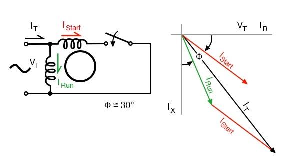 singlephase induction motors  ac motors  electronics textbook