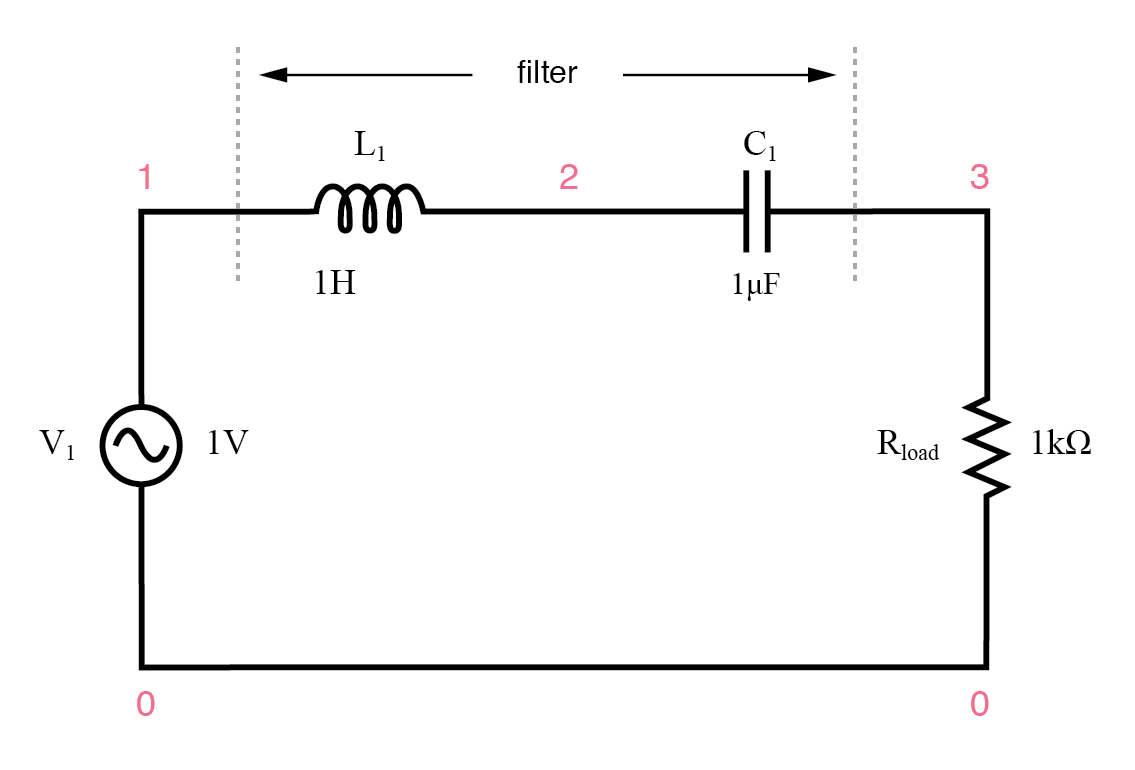 hight resolution of series resonant lc band pass filter