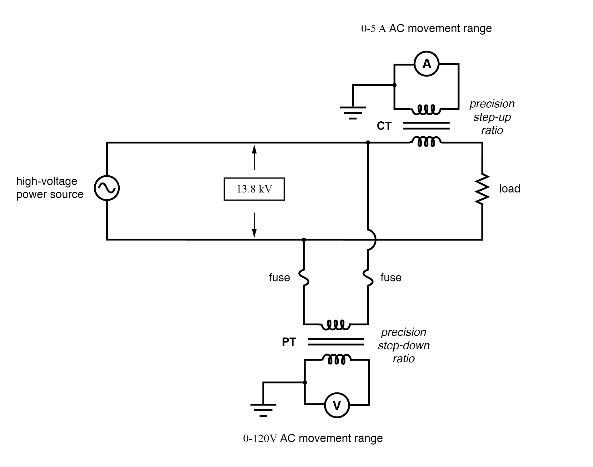 Simple Ammeter Wiring Diagram - Diagrams Catalogue on