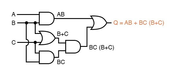 Draw A Logic Circuit Diagram For The Following Boolean