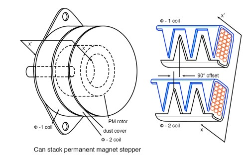 small resolution of  a external view of can stack b field offset detail