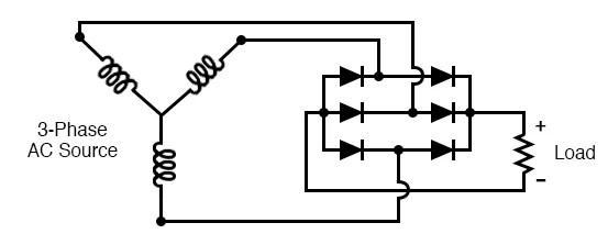 Theory Of Diode Bridge Rectifier