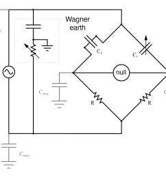 wagner ground for ac supply minimizes the effects of stray capacitance to ground on the bridge [ 1853 x 1414 Pixel ]