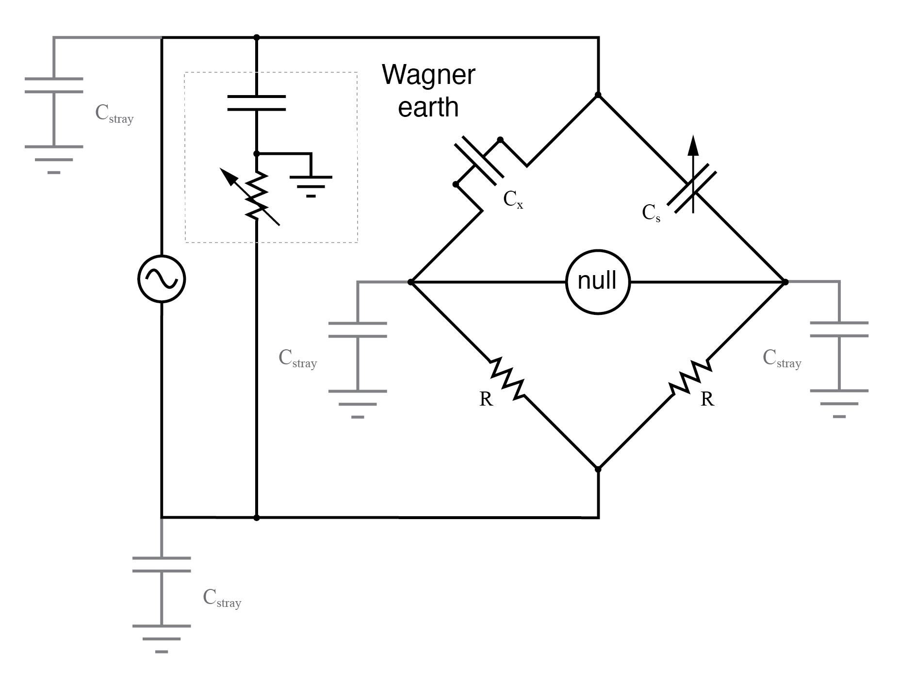 hight resolution of wagner ground for ac supply minimizes the effects of stray capacitance to ground on the bridge