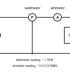 wattmeter reads true power product of voltmeter and ammeter readings yields apparent power  [ 1123 x 755 Pixel ]